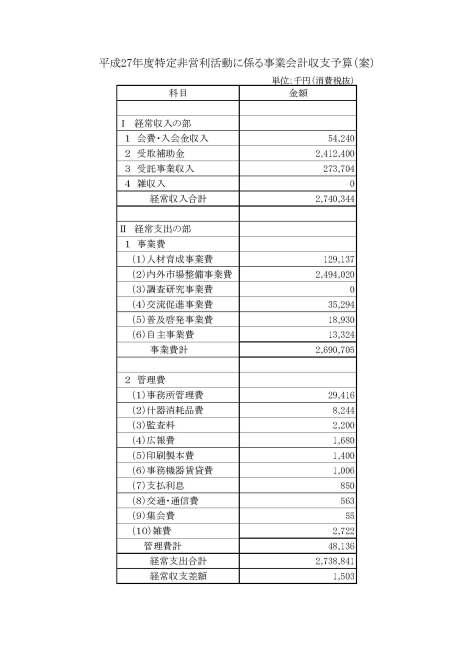 budget_27