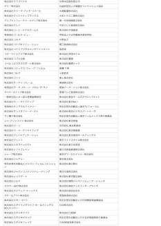 J-LOP 交付決定事業者一覧(2015年3月末時点)を公表しました【プロモーション支援】 | J-LOP_ページ_5